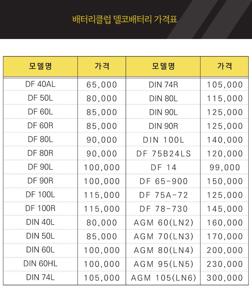 델코가격표