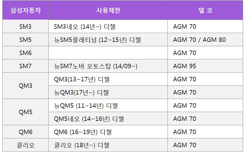 AGM_삼성